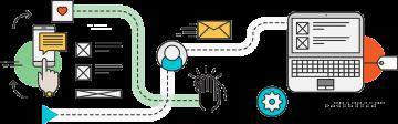 Имейл маркетинг | Имейл уеб маркетинг Директен email маркетинг