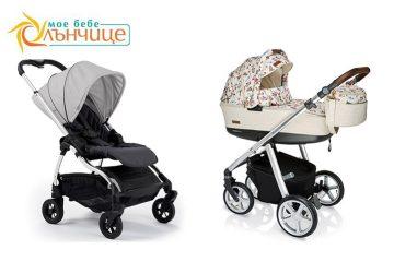 Избор на бебешка количка: На какво да обърнем внимание