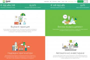 Iuvo – Най-голямата българска P2P платформа – мнение, ревю и бонус