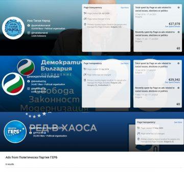 Следизборни данни и Social Media активностите на партиите