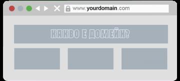 Уеб термините, които всеки собственик на сайт трябва да знае | Маркетинг и реклама